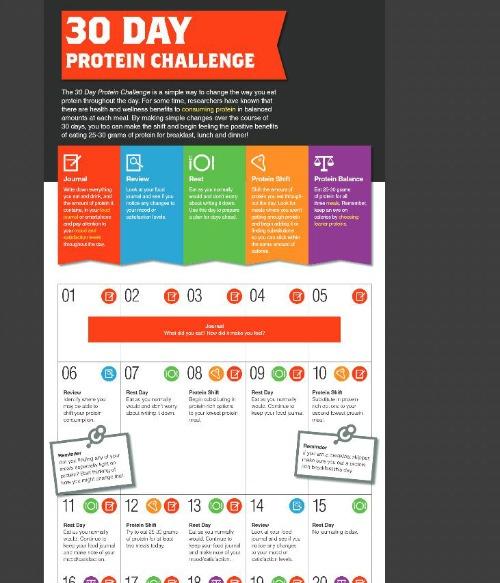 proteinchallenge