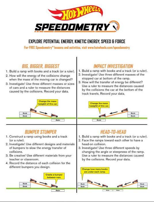 speedometry2